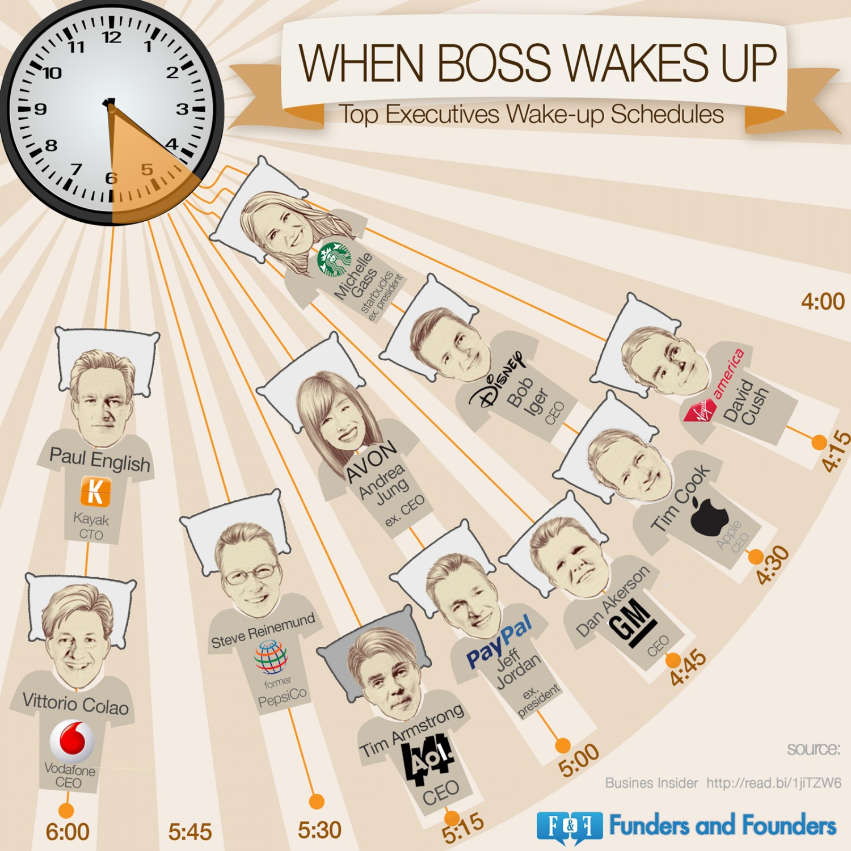 Horario de los jefes